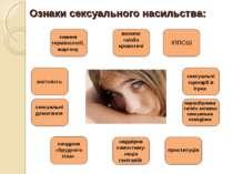 знання термінології, жаргону вагітність сексуальні домагання синдром «брудног...