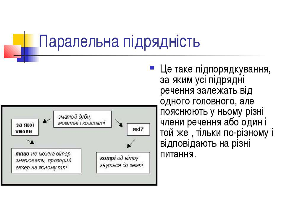 Паралельна підрядність Це таке підпорядкування, за яким усі підрядні речення ...