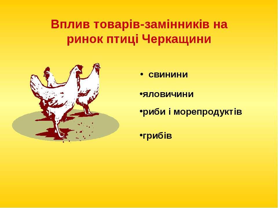 Вплив товарів-замінників на ринок птиці Черкащини свинини яловичини риби і мо...