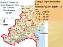 Складів отрутохімікатів – 7 шт Тваринницьких ферм – 70 шт КРС – 23 шт ОТФ – 1...