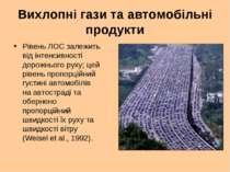 Вихлопні гази та автомобільні продукти Рівень ЛОС залежить від інтенсивності ...