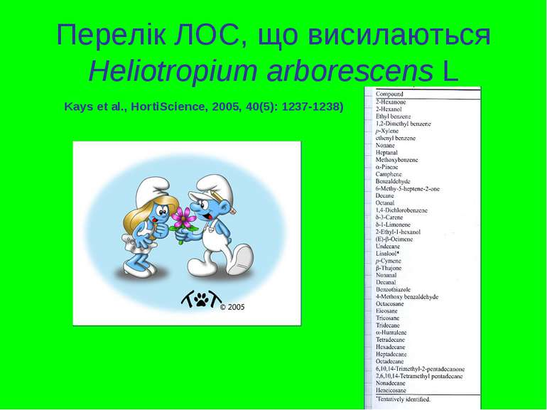 Перелік ЛОС, що висилаються Heliotropium arborescens L Kays et al., HortiScie...