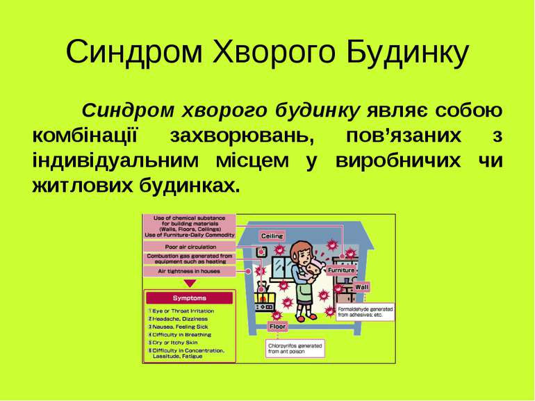 Синдром Хворого Будинку Синдром хворого будинку являє собою комбінації захвор...