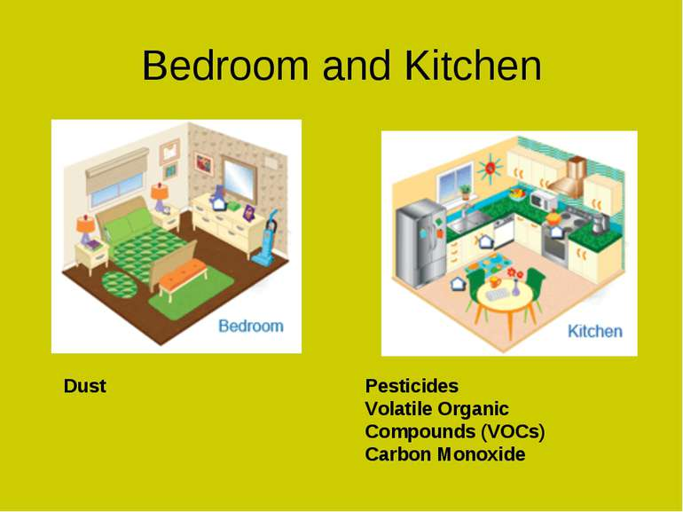 Bedroom and Kitchen Dust Pesticides Volatile Organic Compounds (VOCs) Carbon ...