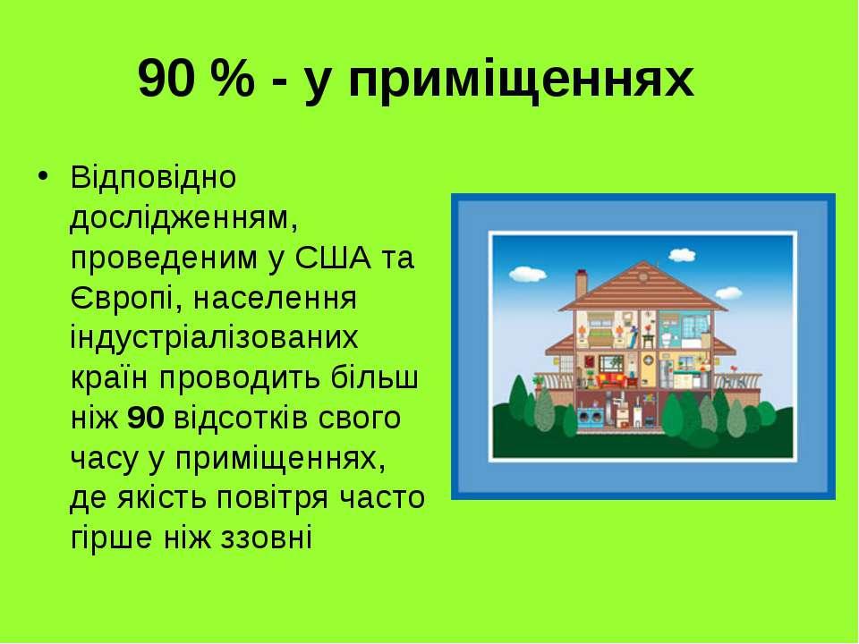 90 % - у приміщеннях Відповідно дослідженням, проведеним у США та Європі, нас...