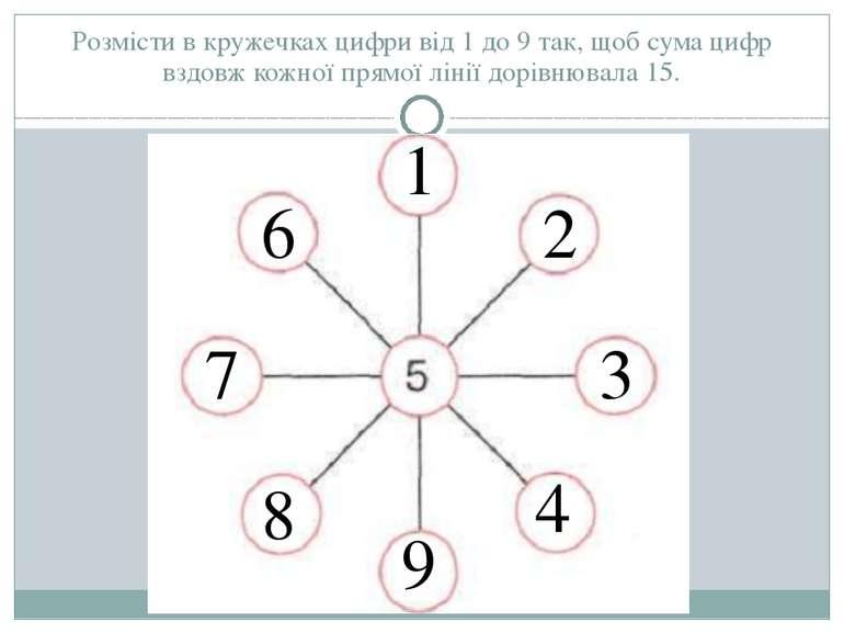 Розмісти в кружечках цифри від 1 до 9 так, щоб сума цифр вздовж кожної прямої...