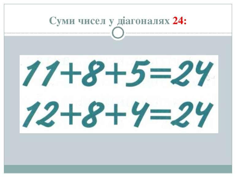 Суми чисел у діагоналях 24: