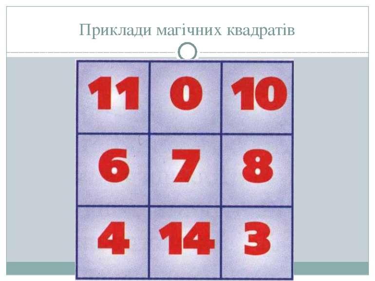 Приклади магічних квадратів