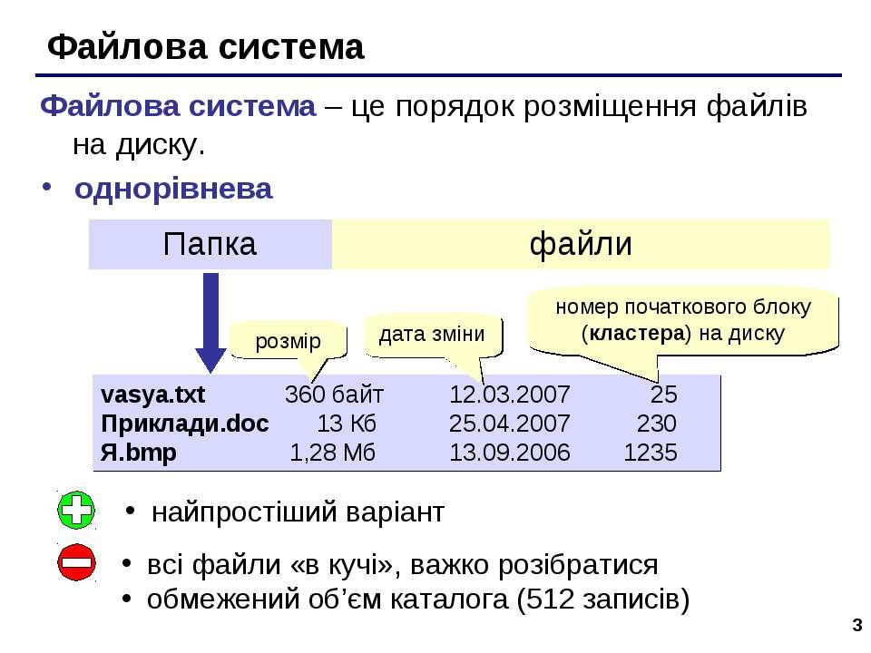 * Файлова система однорівнева vasya.txt 360 байт 12.03.2007 25 Приклади.doc 1...