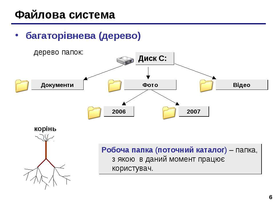 * Файлова система багаторівнева (дерево) Робоча папка (поточний каталог) – па...