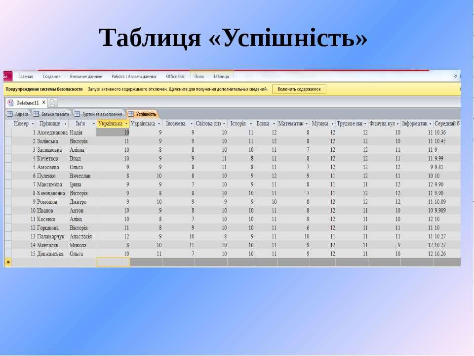 Таблиця «Успішність» з полями Номер, Прізвище, Ім'я, Тип темпераменту, соціом...