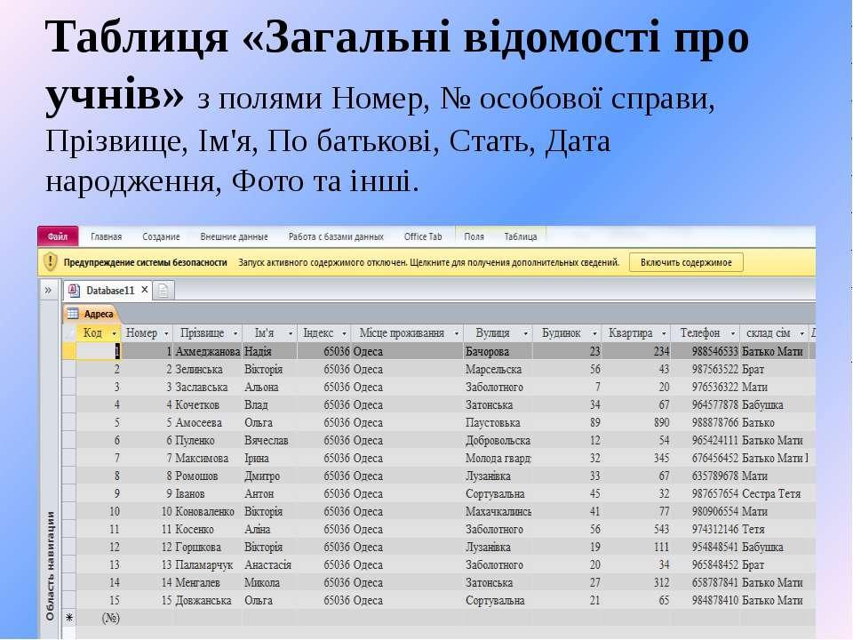 Таблиця «Загальні відомості про учнів» з полями Номер, № особової справи, Прі...