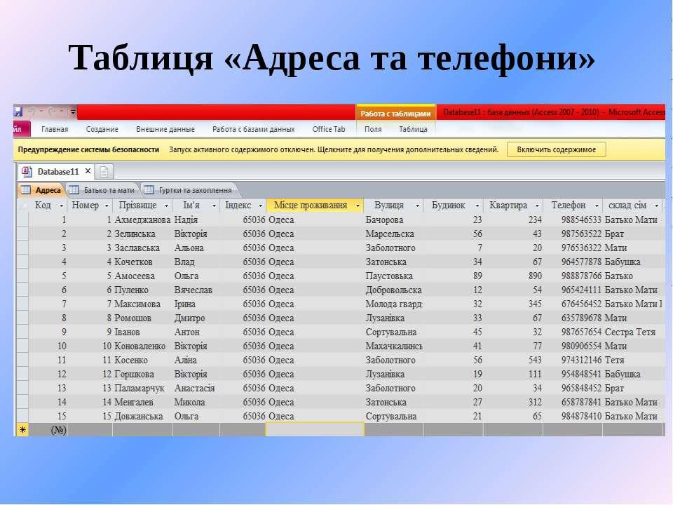 Таблиця «Адреса та телефони»