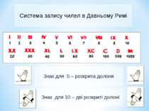 Система запису чилел в Давньому Римі Знак для 5 – розкрита долоня Знак для 10...