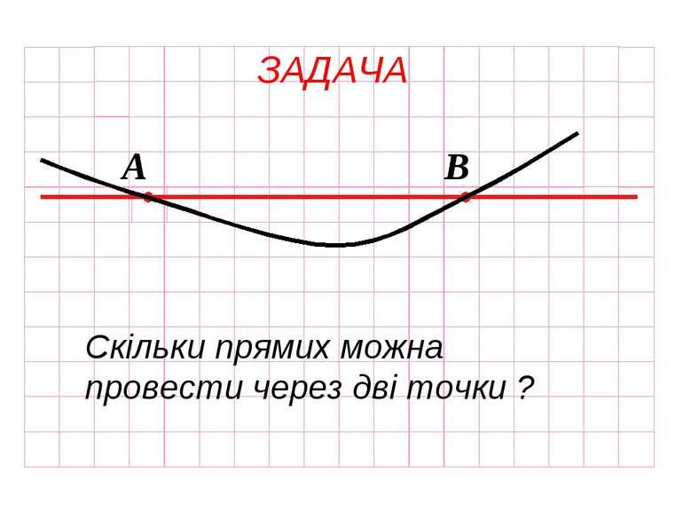 ЗАДАЧА Скільки прямих можна провести через дві точки ?