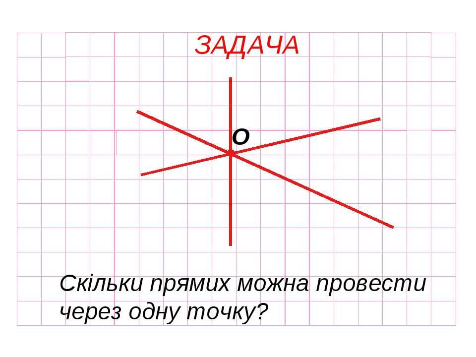 O ЗАДАЧА Скільки прямих можна провести через одну точку?