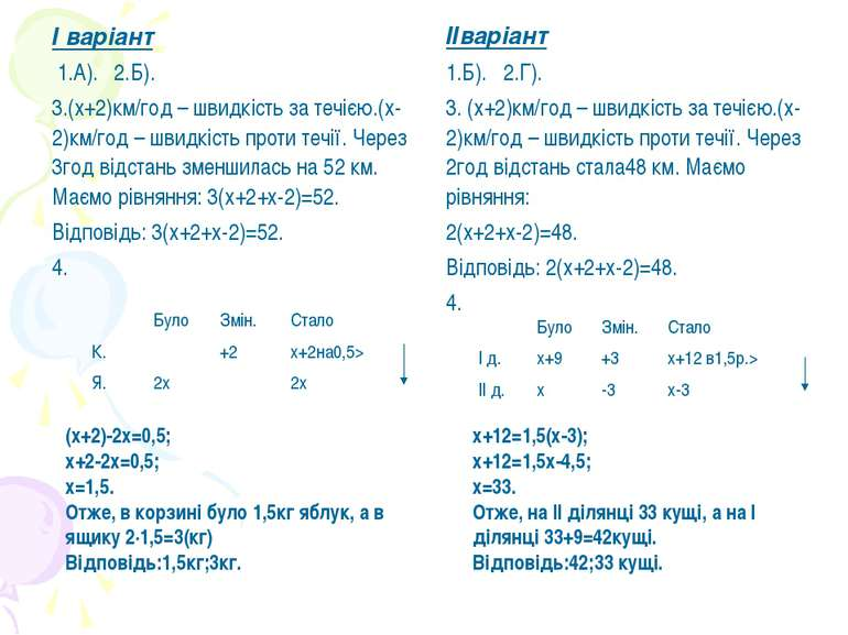 (х+2)-2х=0,5; х+2-2х=0,5; х=1,5. Отже, в корзині було 1,5кг яблук, а в ящику ...