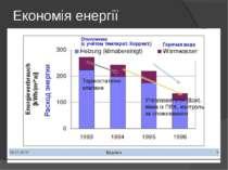 Термостатичні клапани Утеплення стін (8см), вікна із ПВХ, контроль за спожива...