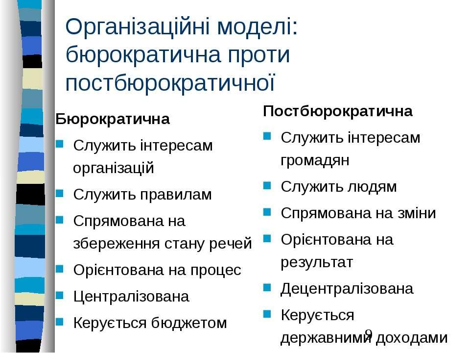 Організаційні моделі: бюрократична проти постбюрократичної Бюрократична Служи...