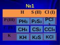 PH3 P2S3 PCl3 CH4 CS2 CCl4 KH K2S KCl №1 H S (II) Cl(I) P (III) C (IV) K