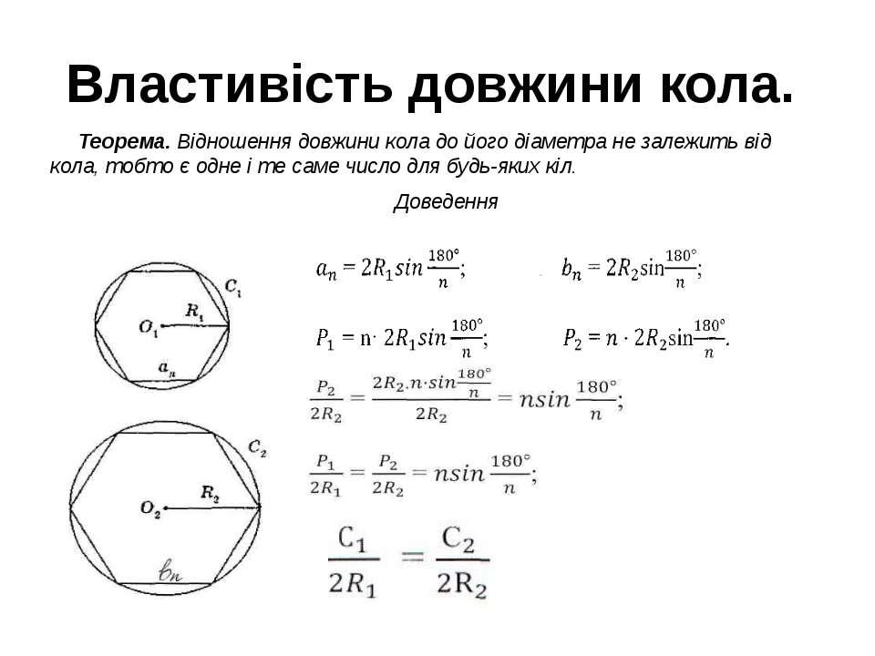 Властивість довжини кола. Теорема. Відношення довжини кола до його діаметра н...