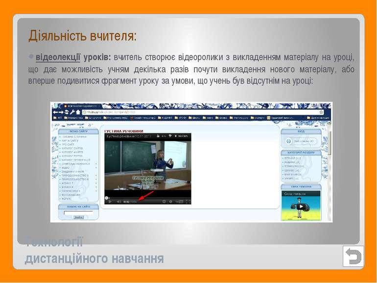 Технології дистанційного навчання Діяльність вчителя: відеолекції уроків: вчи...