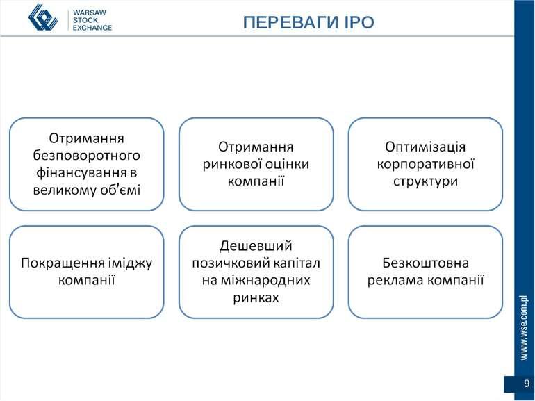 ПЕРЕВАГИ IPO *