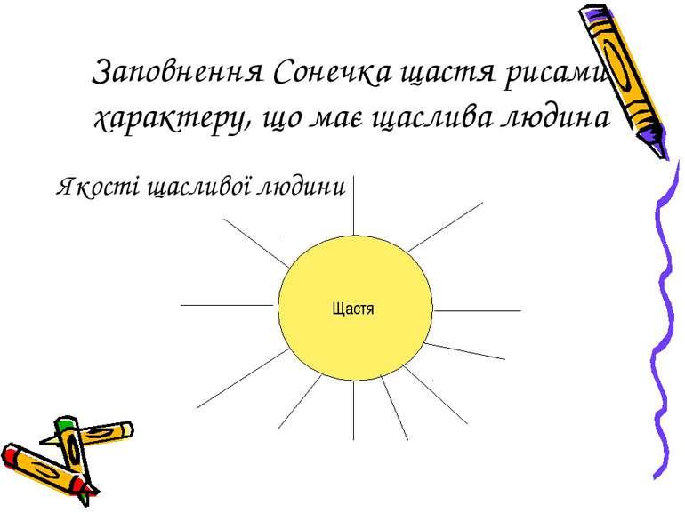 Заповнення Сонечка щастя рисами характеру, що має щаслива людина Якості щасли...