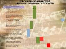 КУЛЬТУРНО-ПРОСВІТНИЦЬКИЙ ПРОЕКТ «ДОНЕЧЧИНА – БАТЬКІВЩИНА С.С.ПРОКОФ'ЄВА» 8 Ба...