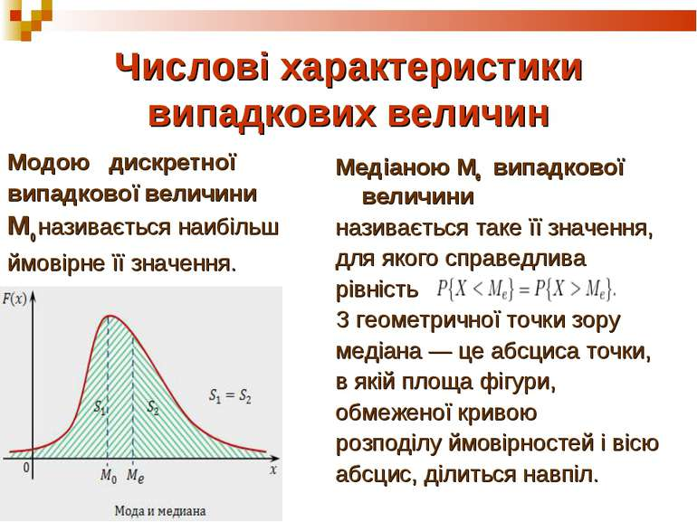 Числові характеристики випадкових величин Модою дискретної випадкової величин...
