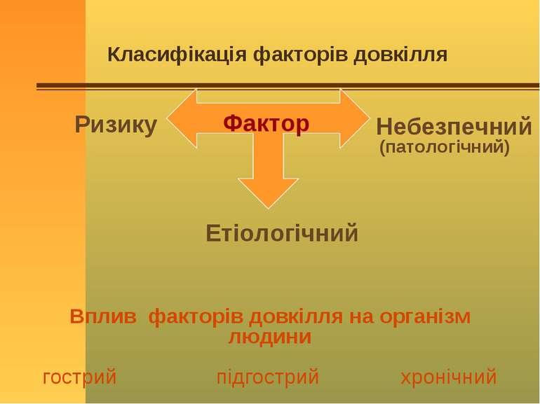 Класифікація факторів довкілля Фактор Ризику Небезпечний (патологічний) Етіол...