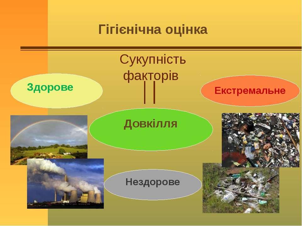 Сукупність факторів Довкілля Здорове Нездорове Гігієнічна оцінка Екстремальне