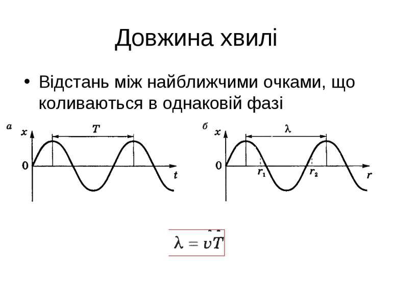 Довжина хвилі Відстань між найближчими очками, що коливаються в однаковій фазі