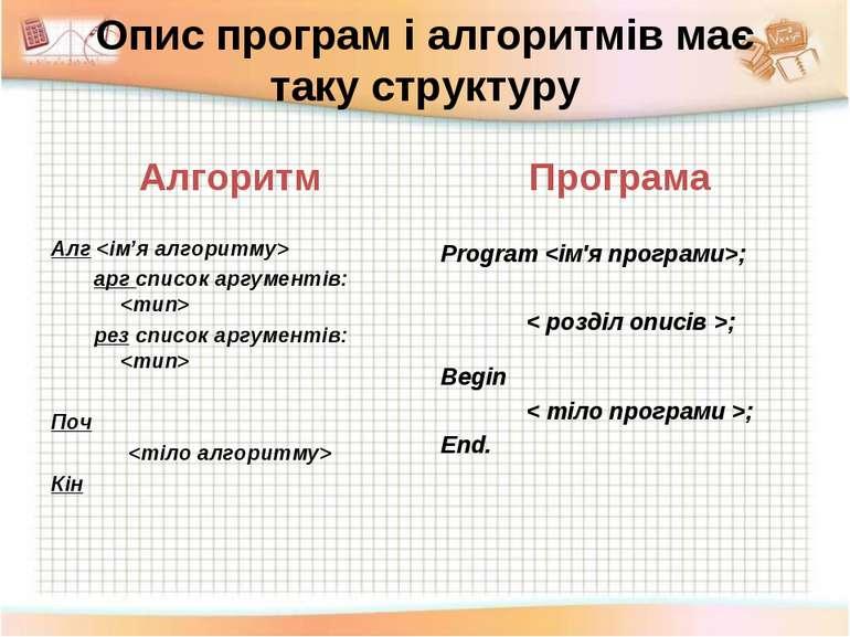 Опис програм і алгоритмів має таку структуру Алгоритм Алг арг список аргумент...