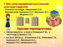 У 2011 році передбачається планова атестація педагогів: Вчителя логопеда: Зім...