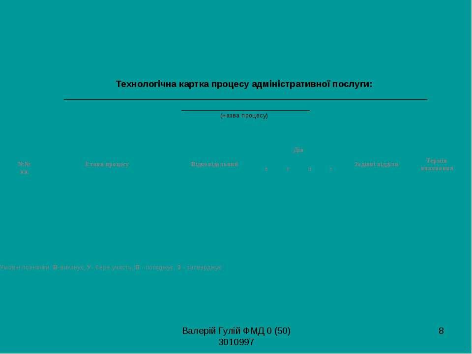 Валерій Гулій ФМД 0 (50) 3010997 * Технологічна картка процесу адміністративн...