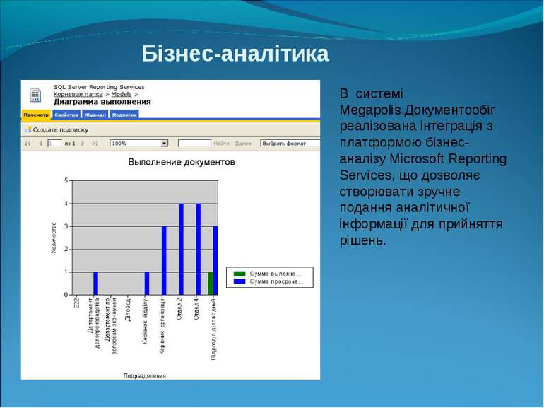 Бізнес-аналітика В системі Megapolis.Документообіг реалізована інтеграція з п...