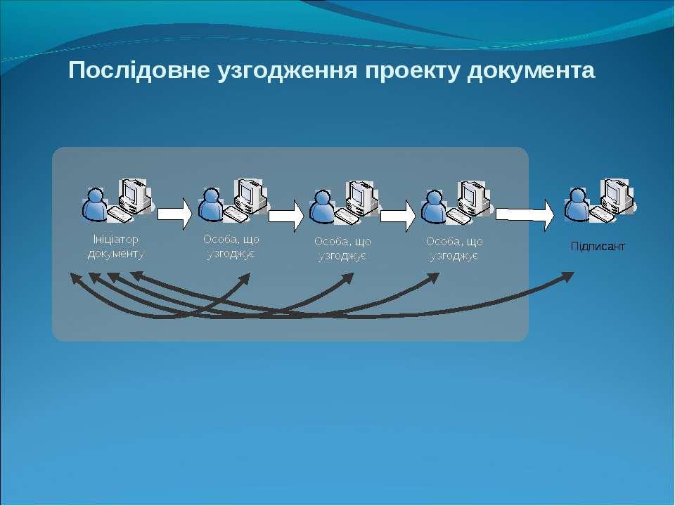 Послідовне узгодження проекту документа
