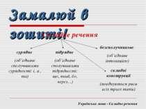 Українська мова - Складне речення Замалюй в зошиті! Складне речення сурядне (...