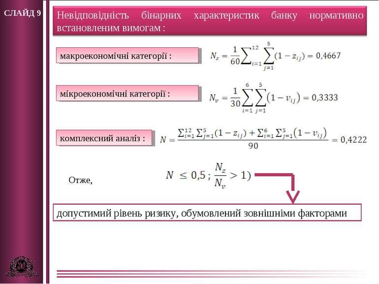 макроекономічні категорії : мікроекономічні категорії : комплексний аналіз : ...