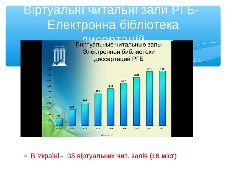 В Україні - 35 віртуальних чит. залів (16 міст) Віртуальні читальні зали РГБ-...