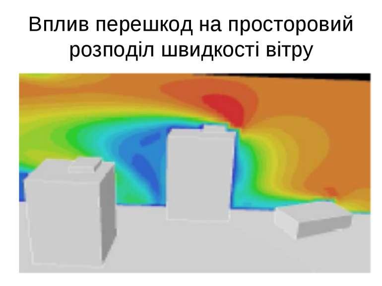Вплив перешкод на просторовий розподіл швидкості вітру
