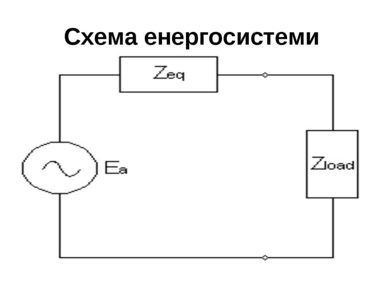 Схема енергосистеми