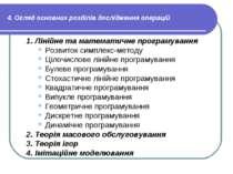 4. Огляд основних розділів дослідження операцій 1. Лінійне та математичне про...