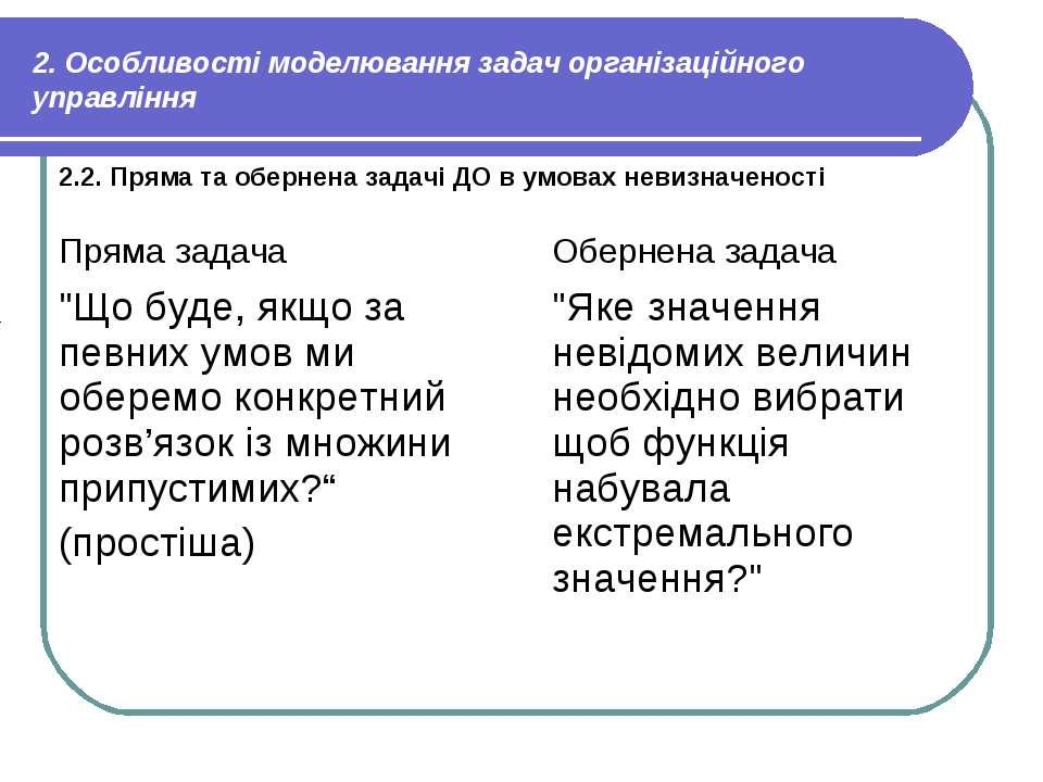 2. Особливості моделювання задач організаційного управління 2.2. Пряма та обе...