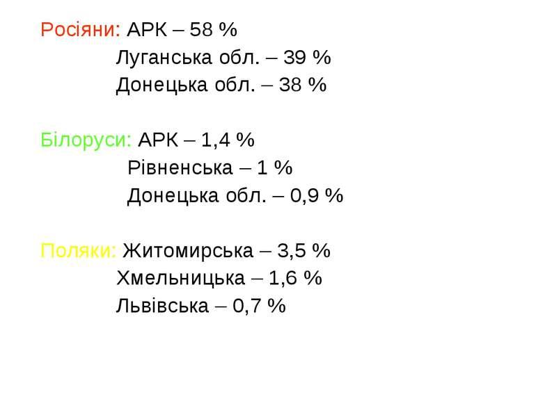 Росіяни: АРК – 58 % Луганська обл. – 39 % Донецька обл. – 38 % Білоруси: АРК ...