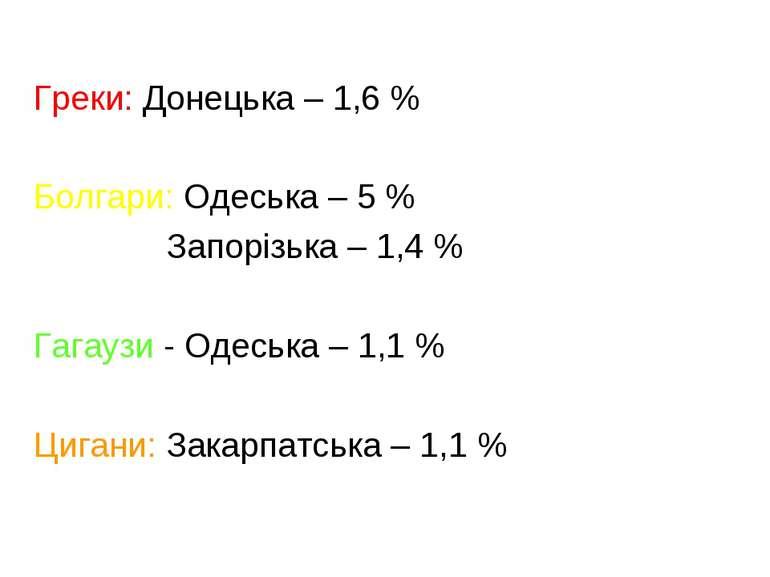 Греки: Донецька – 1,6 % Болгари: Одеська – 5 % Запорізька – 1,4 % Гагаузи - О...