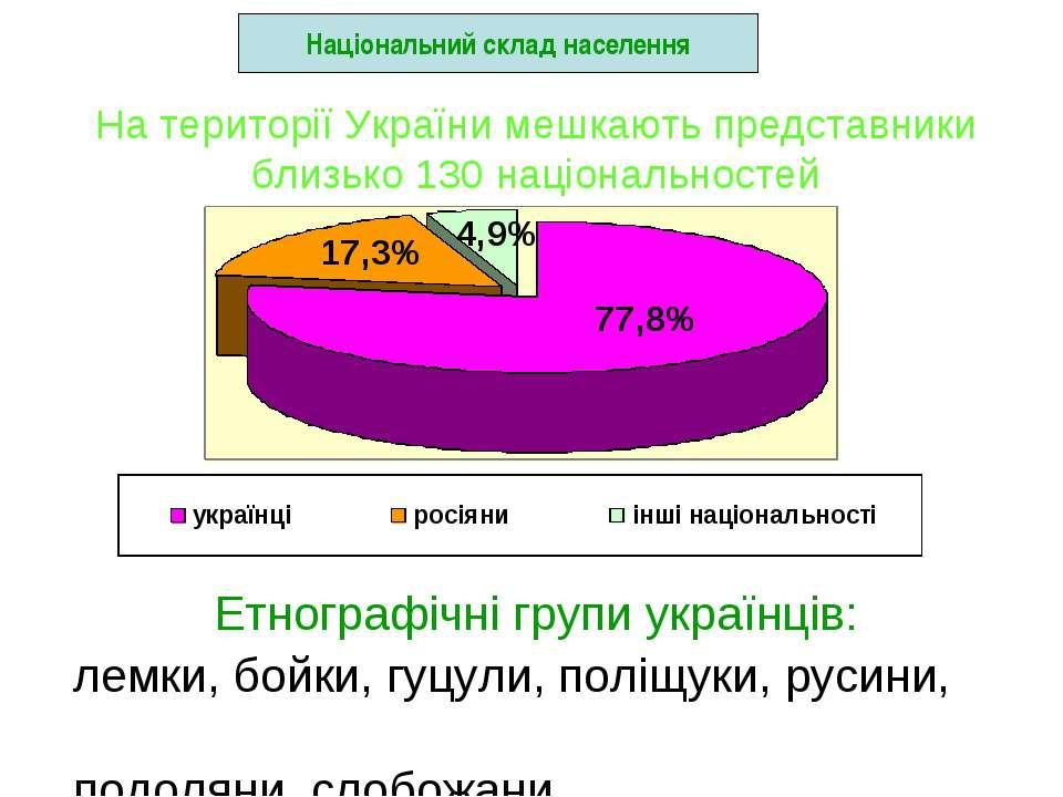 На території України мешкають представники близько 130 національностей Етногр...