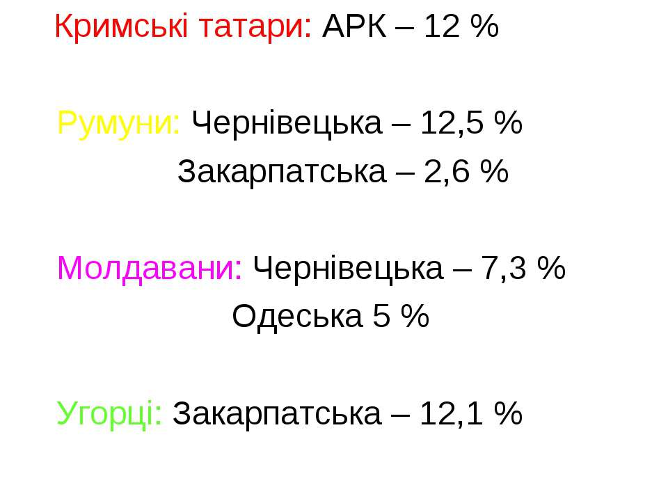 Кримські татари: АРК – 12 % Румуни: Чернівецька – 12,5 % Закарпатська – 2,6 %...