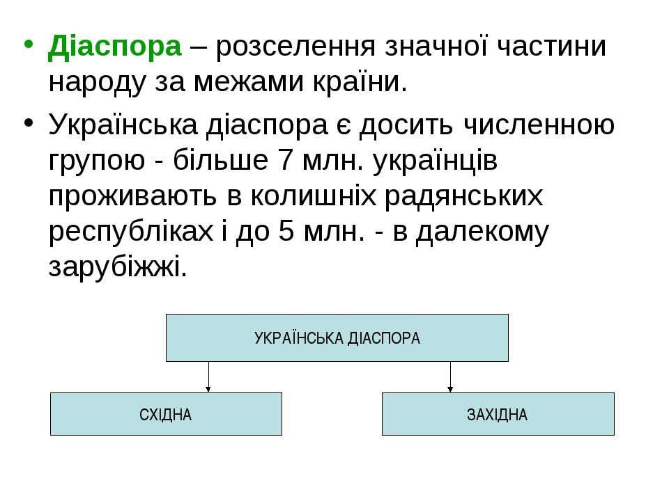 Діаспора – розселення значної частини народу за межами країни. Українська діа...